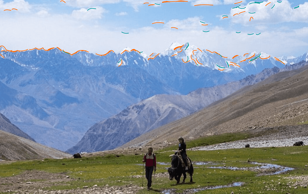 Terrain Signature of the Wakhan Corridor in Afthanistan